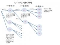 minimax-s.jpg